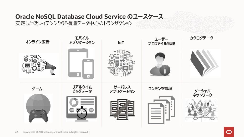 安定した低レイテンシや非構造データ中心のトランザクション Oracle NoSQL Datab...
