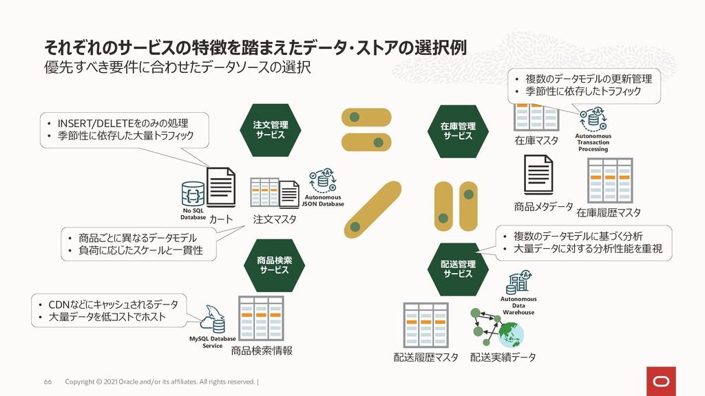 優先すべき要件に合わせたデータソースの選択 それぞれのサービスの特徴を踏まえたデータ・ストアの...