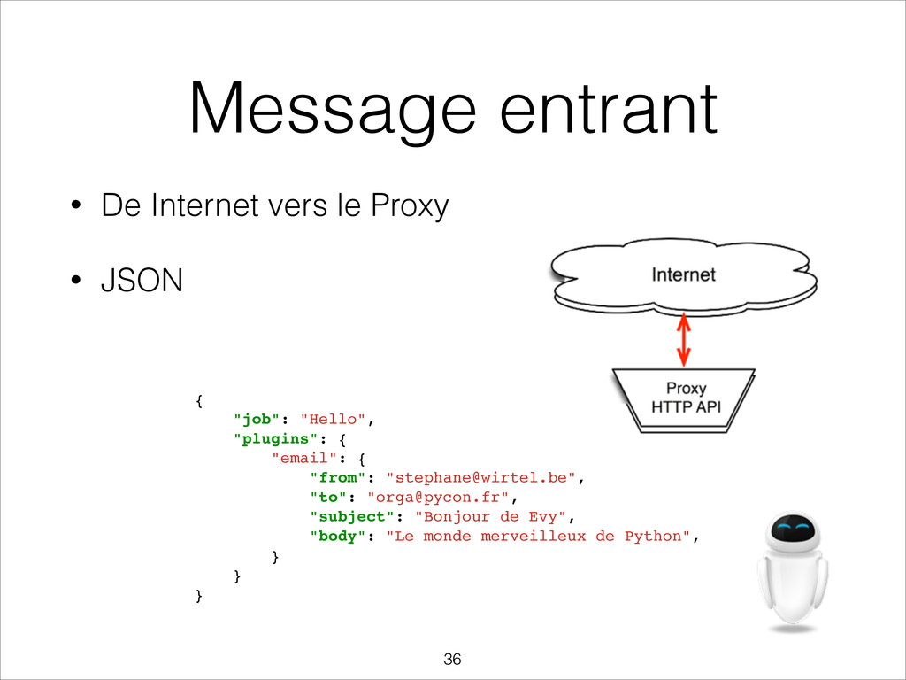 Message entrant • De Internet vers le Proxy • J...
