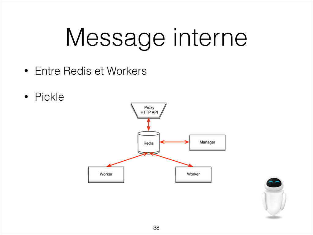 Message interne • Entre Redis et Workers • Pick...