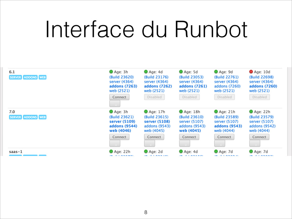 !8 Interface du Runbot
