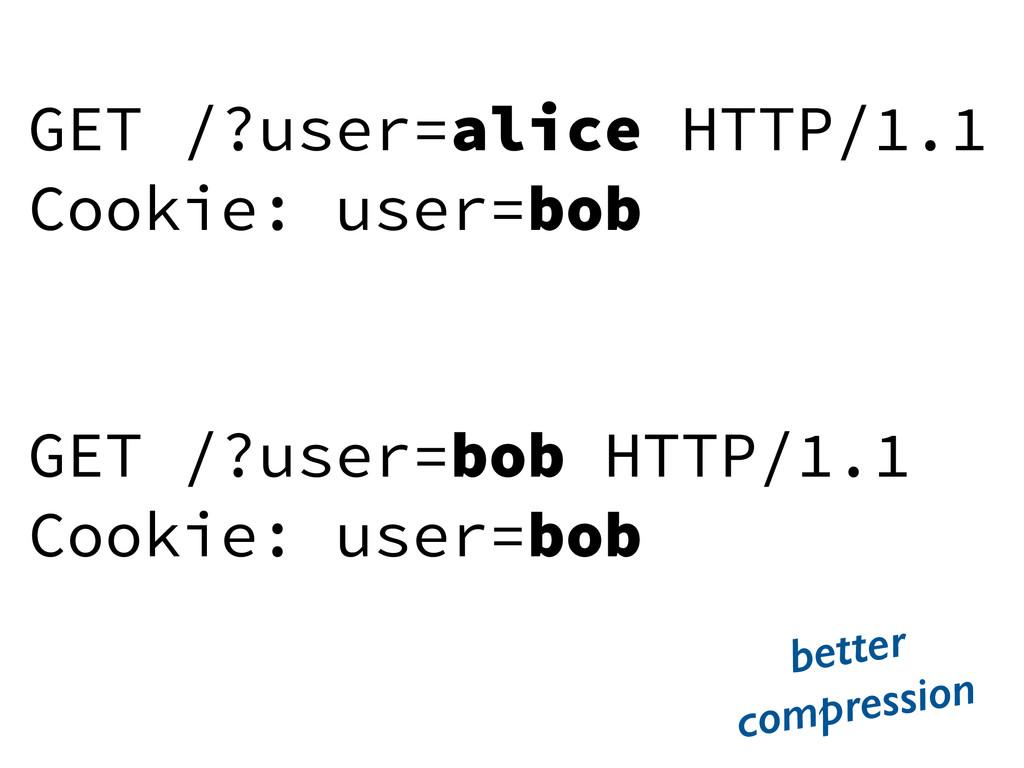 GET /?user=alice HTTP/1.1 Cookie: user=bob GET ...