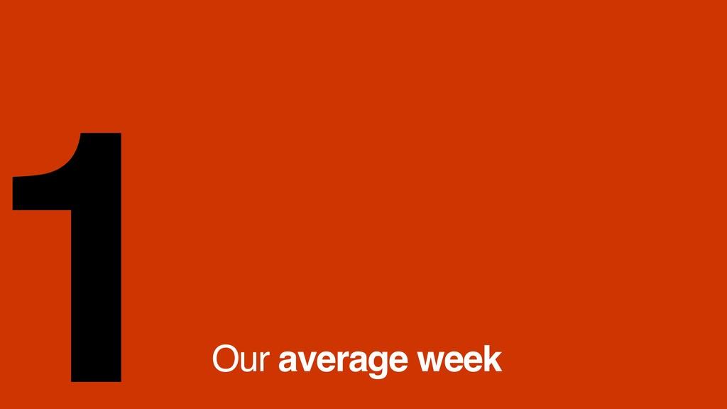1 Our average week