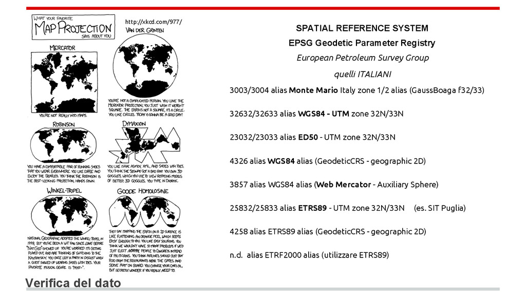 SPATIAL REFERENCE SYSTEM EPSG Geodetic Paramete...