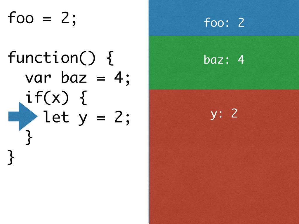 foo = 2; ! function() { var baz = 4; if(x) { le...