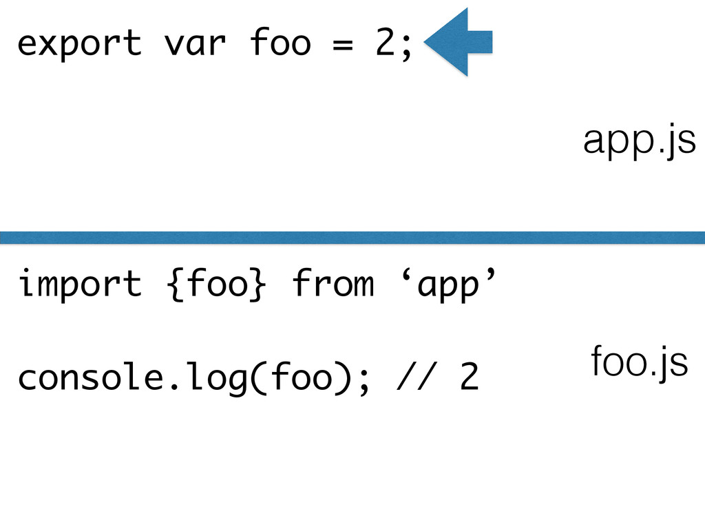 export var foo = 2; import {foo} from 'app' ! c...
