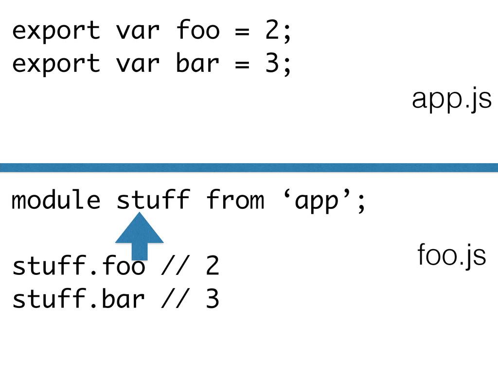 export var foo = 2; export var bar = 3; module ...
