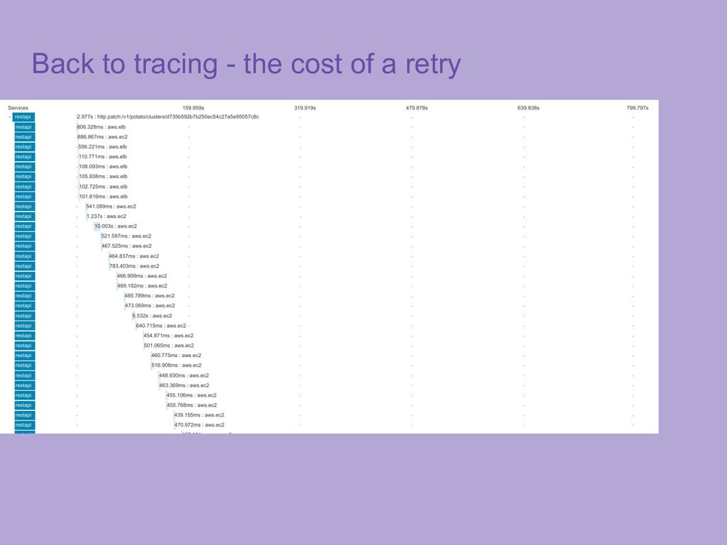 Back to tracing - the cost of a retry