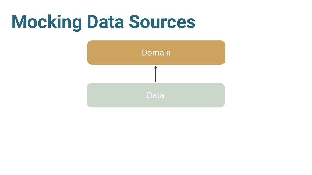 Mocking Data Sources Domain Data