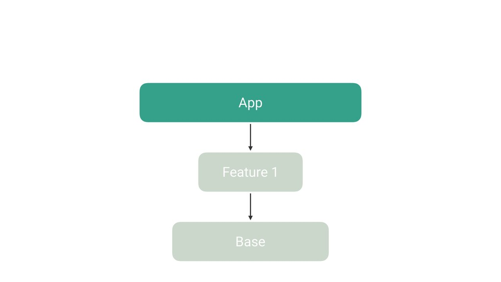 App Feature 1 Base