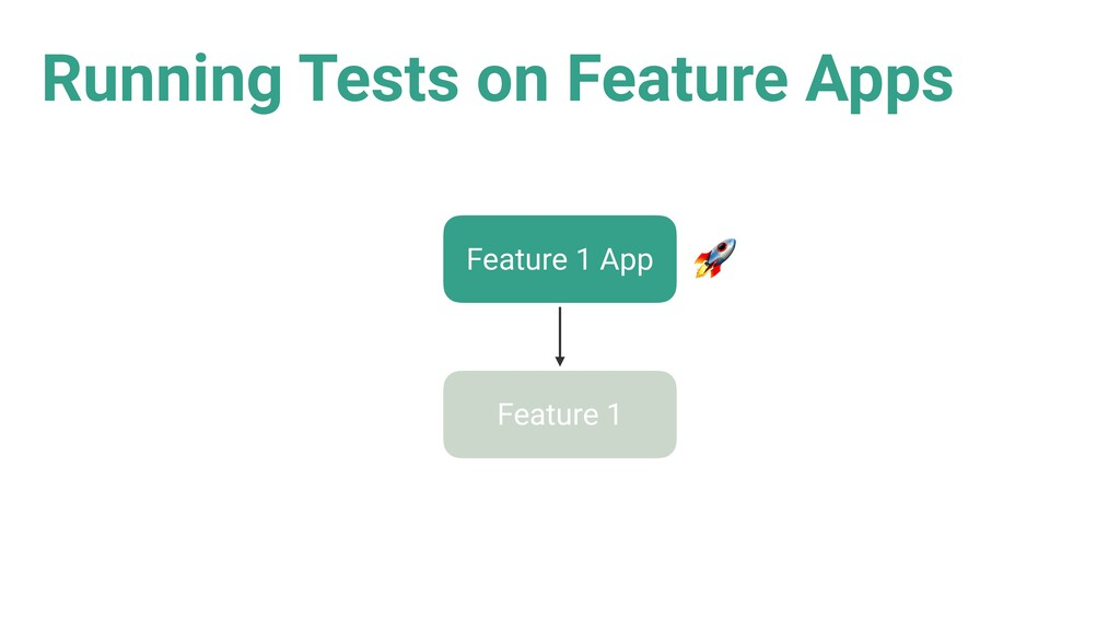 Feature 1 App Running Tests on Feature Apps Fea...