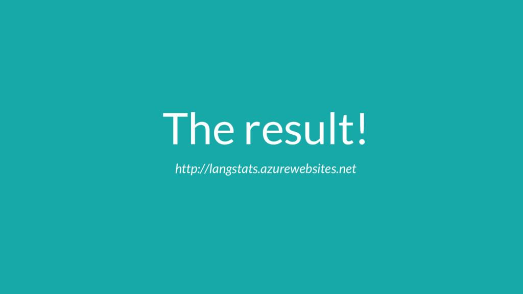 The result! http://langstats.azurewebsites.net