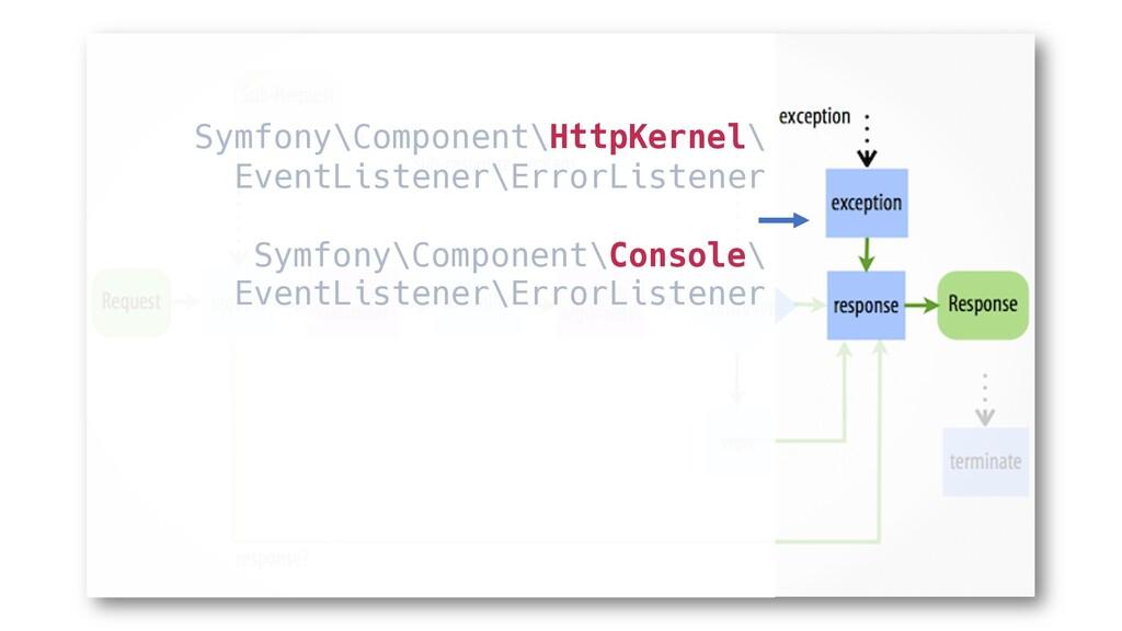 Symfony\Component\HttpKernel\ EventListener\Err...