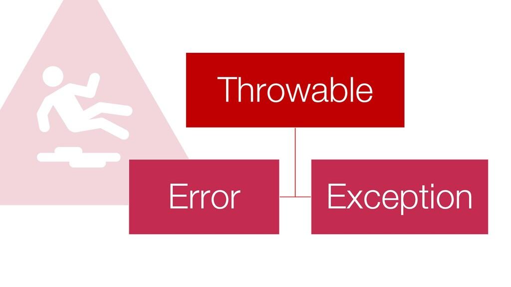 Throwable Error Exception