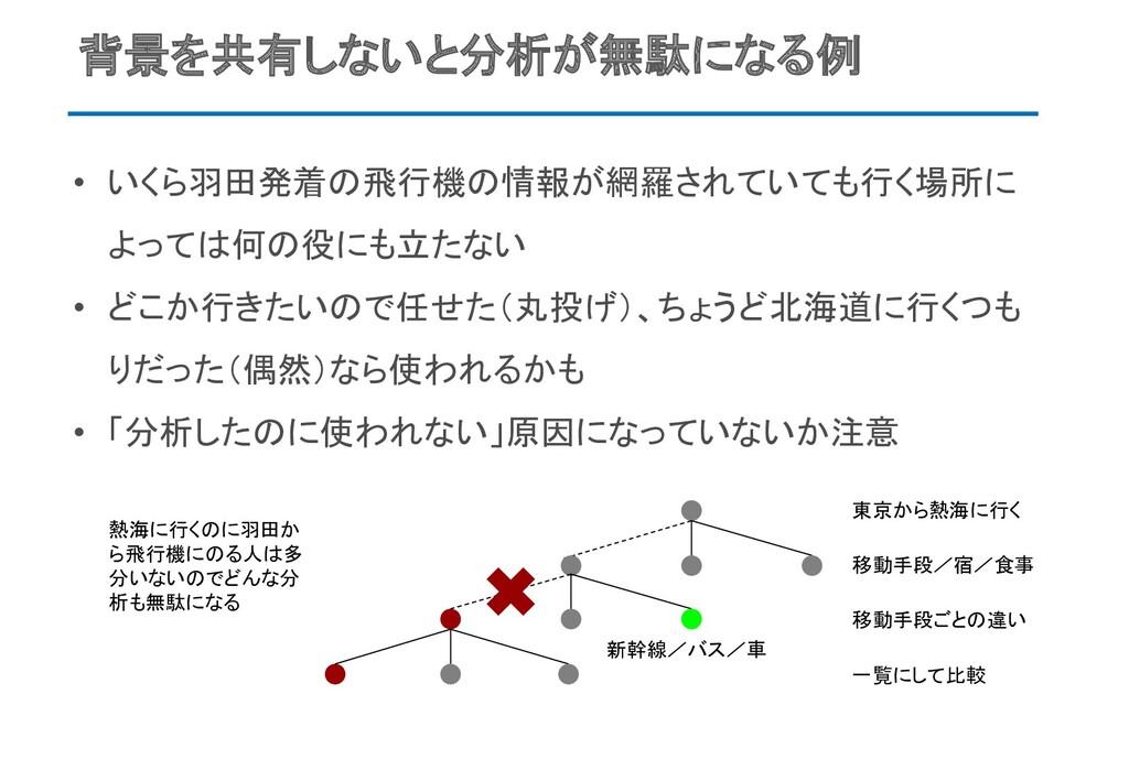 背景を共有しないと分析が無駄になる例 東京から熱海に行く 移動手段/宿/食事 移動手段ごとの違...