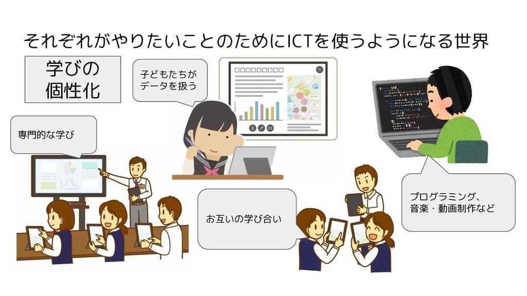 それぞれがやりたいことのためにICTを使うようになる世界 専門的な学び 子どもたちが データを...