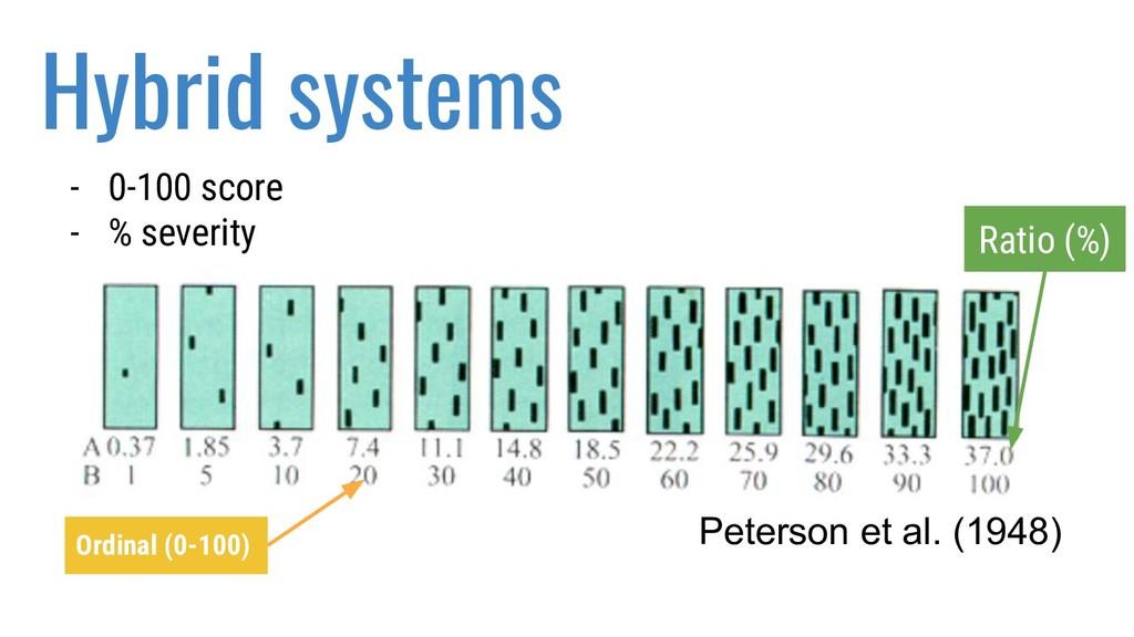 Hybrid systems Peterson et al. (1948) - 0-100 s...