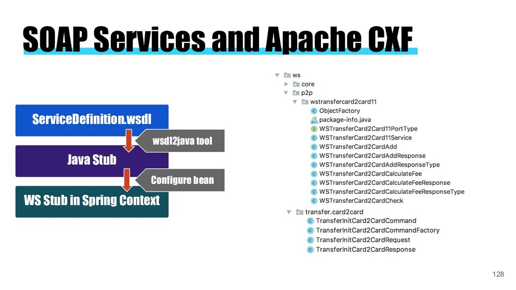 SOAP Services and Apache CXF ServiceDefinition....
