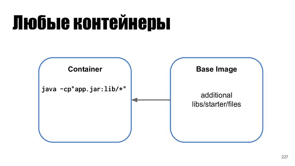 Любые контейнеры Container Base Image additiona...