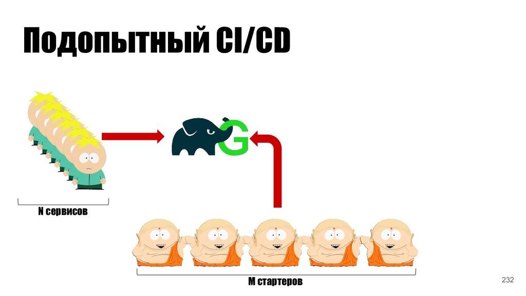 Подопытный CI/CD N сервисов M стартеров 232