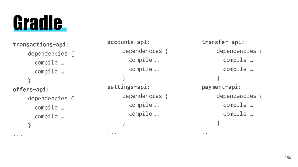 Gradle transactions-api: dependencies { compile...