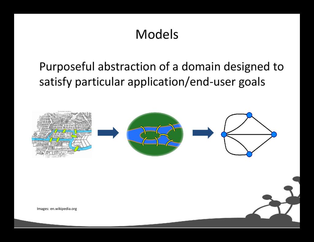 Models Images: en.wikipedia.org Purposeful abst...