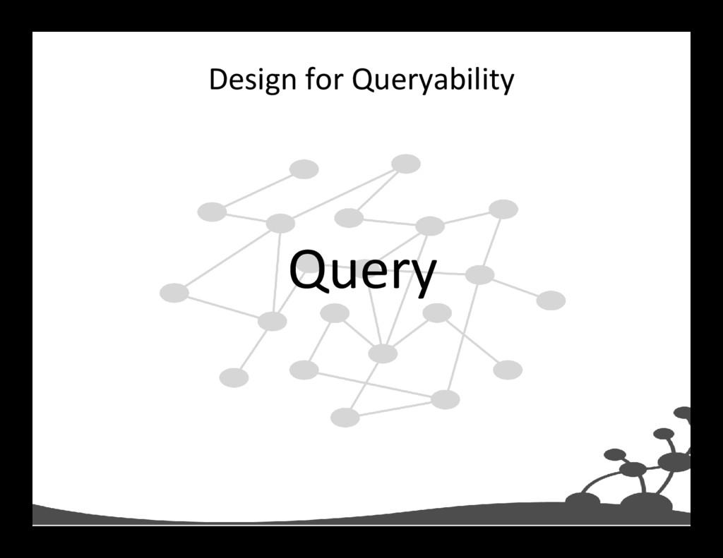 Design for Queryability Model Query