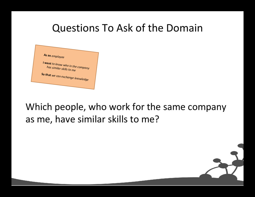 Questions To Ask of the Domain Which people, wh...