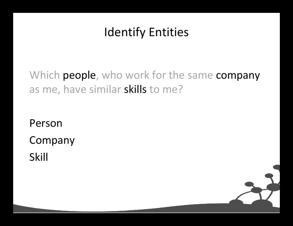 Identify Entities Which people, who work for th...