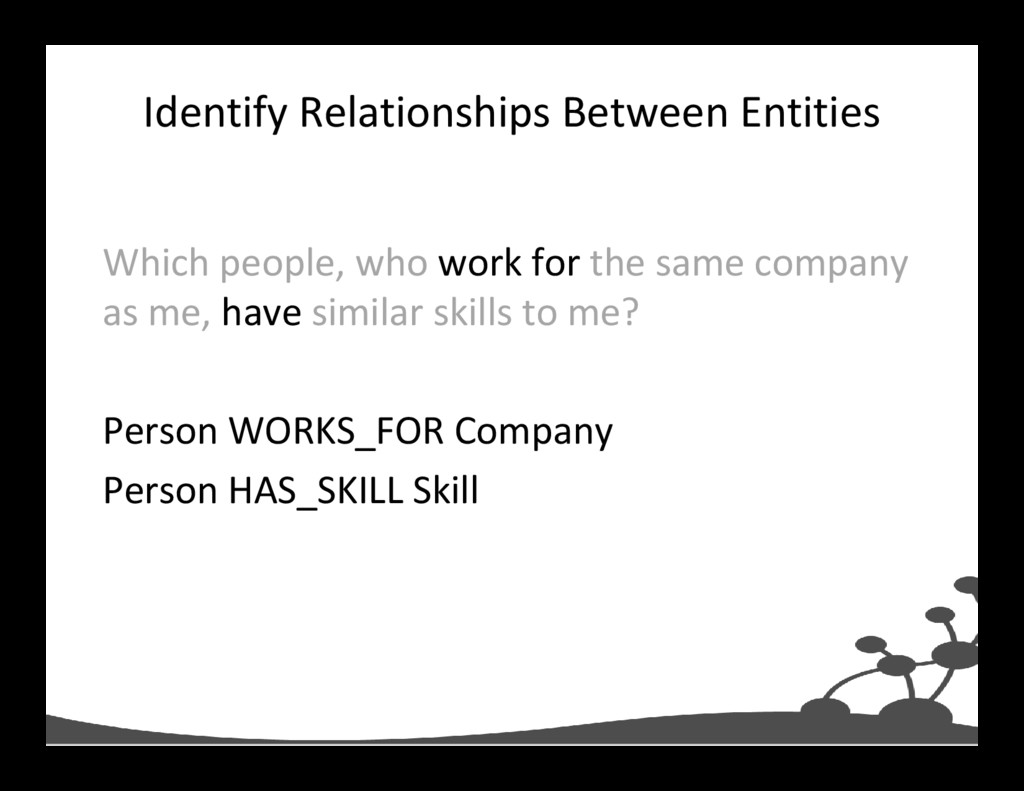 Identify Relationships Between Entities Which p...