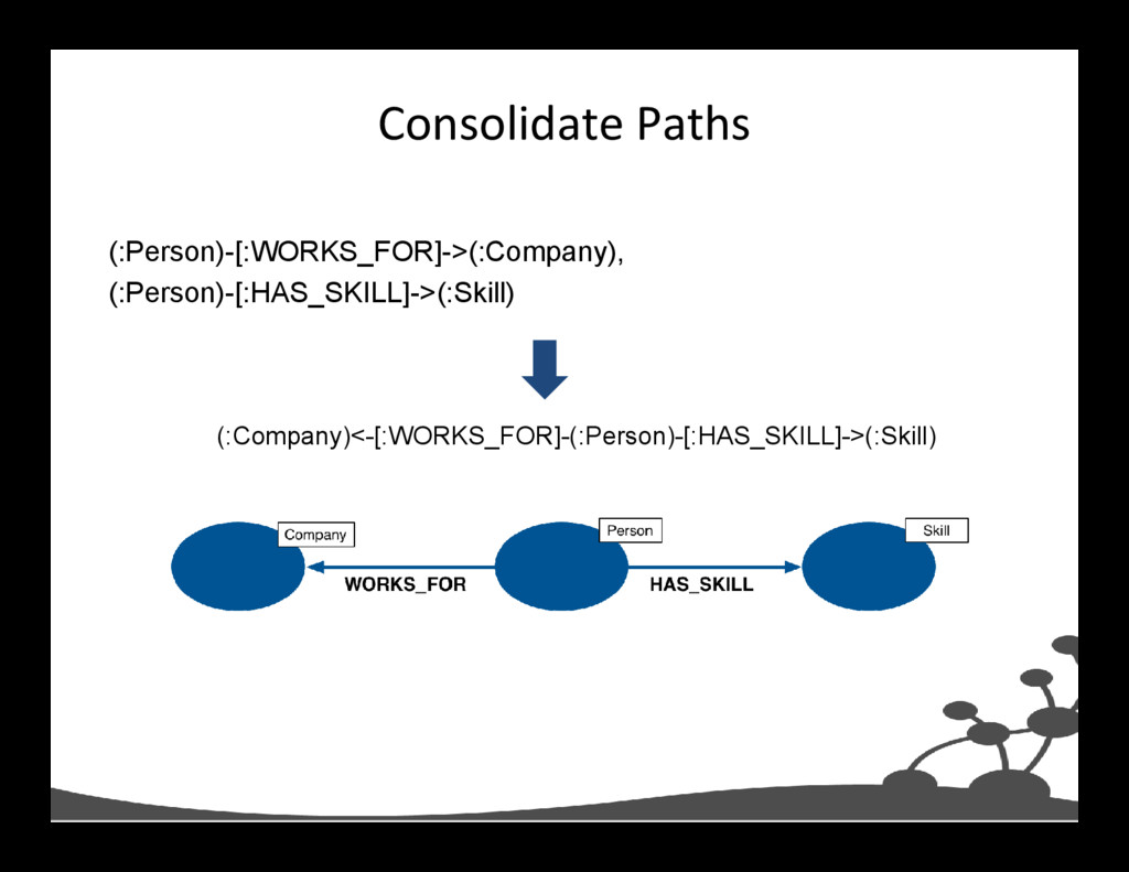 Consolidate Paths (:Person)-[:WORKS_FOR]->(:Com...