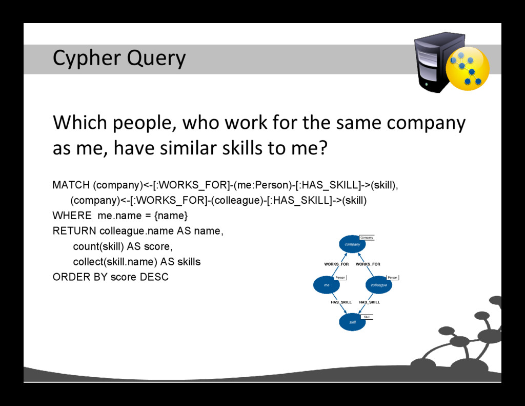 Cypher Query Which people, who work for the sam...