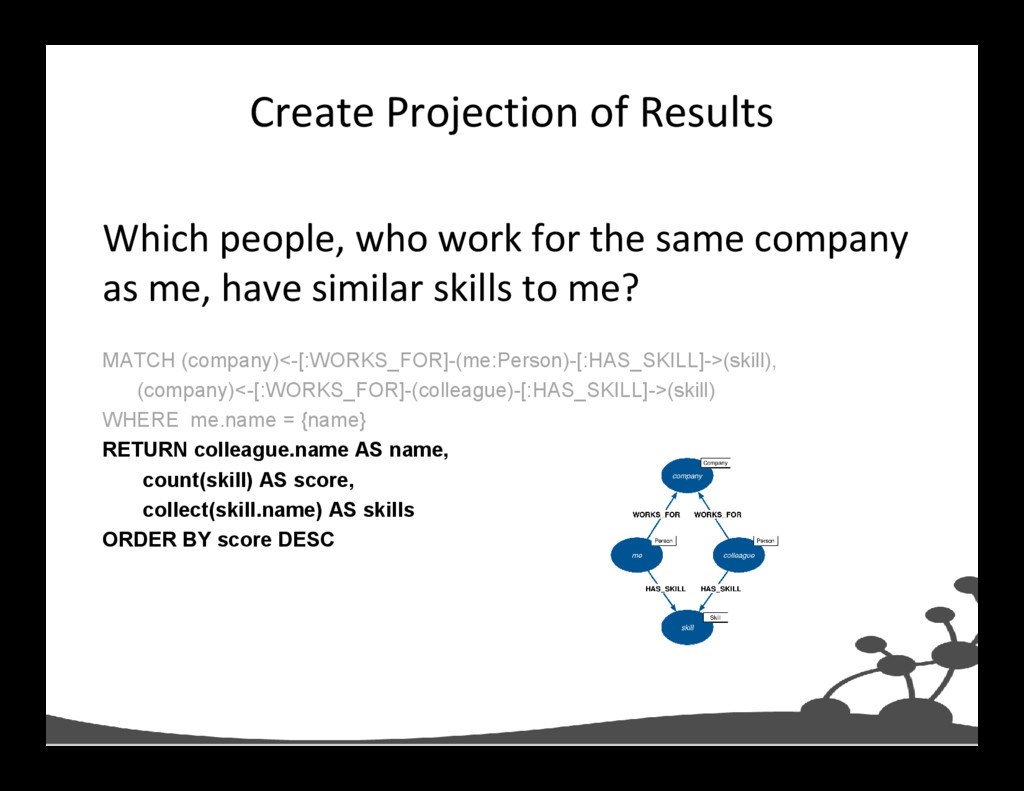 Create Projection of Results Which people, who ...