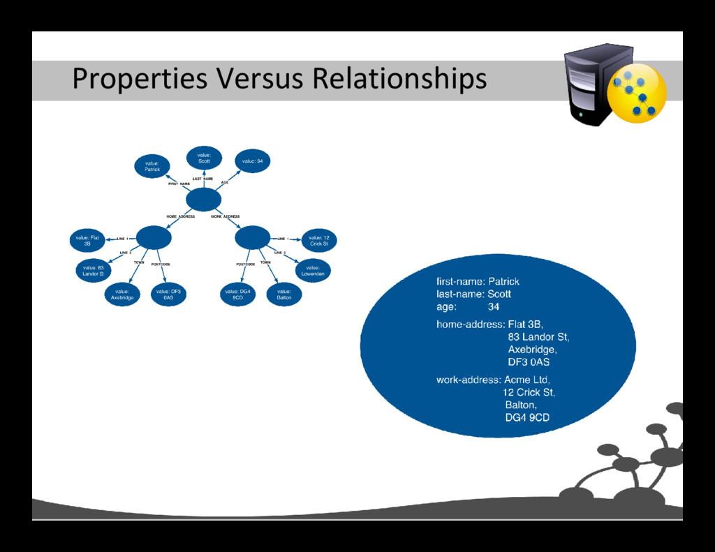 Properties Versus Relationships