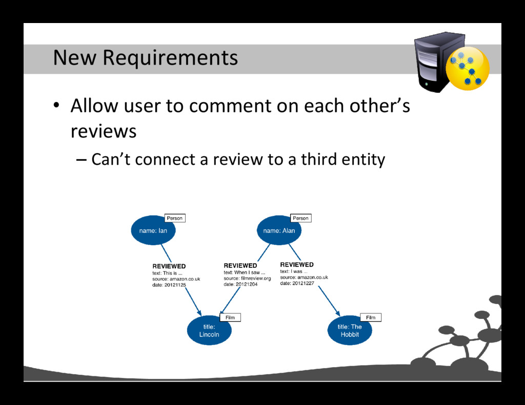 New Requirements • Allow user to comment on eac...