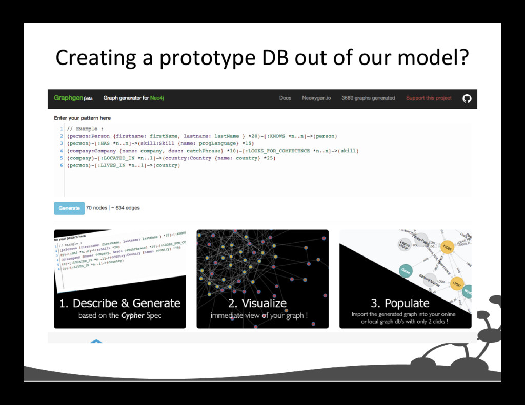 Creating a prototype DB out of our model?