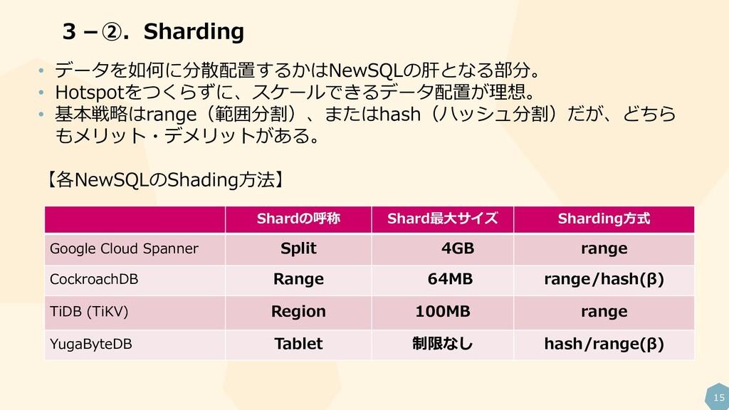 15 3-②.Sharding • データを如何に分散配置するかはNewSQLの肝となる部分。...