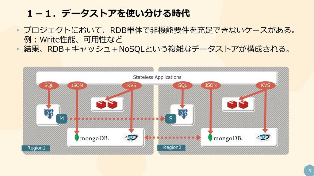 5 1-1.データストアを使い分ける時代 • プロジェクトにおいて、RDB単体で非機能要件を充...