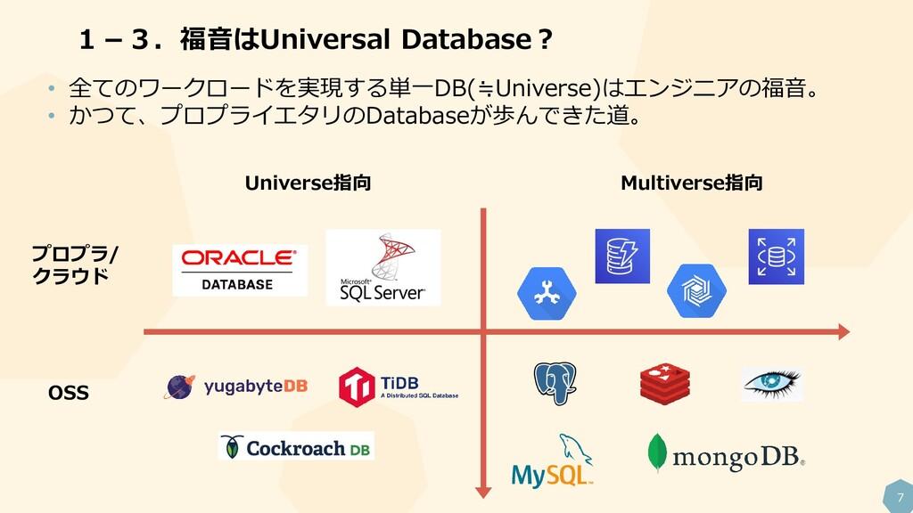 7 1-3.福音はUniversal Database? • 全てのワークロードを実現する単一...