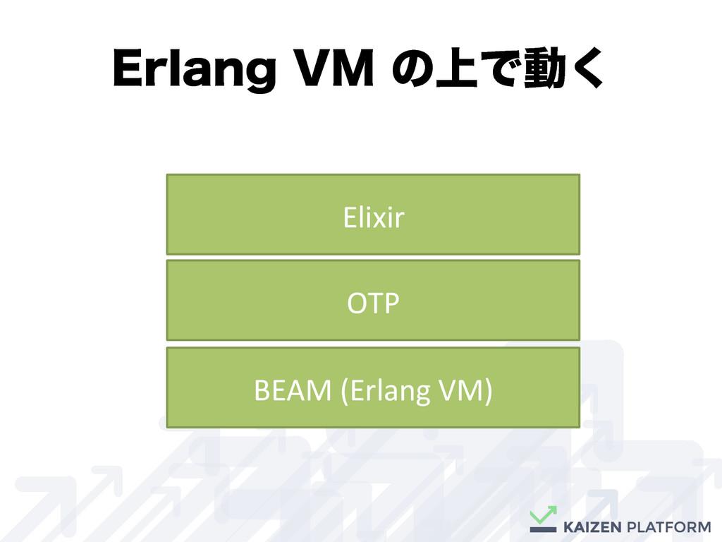&SMBOH7.ͷ্Ͱಈ͘ BEAM (Erlang VM) OTP...
