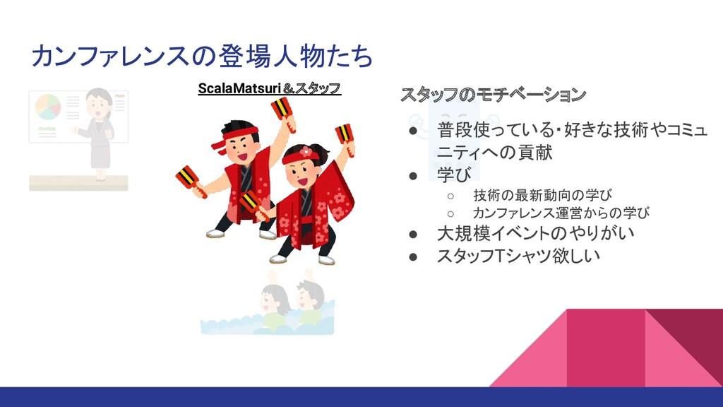 カンファレンスの登場人物たち ScalaMatsuri&スタッフ スタッフのモチベーション ●...