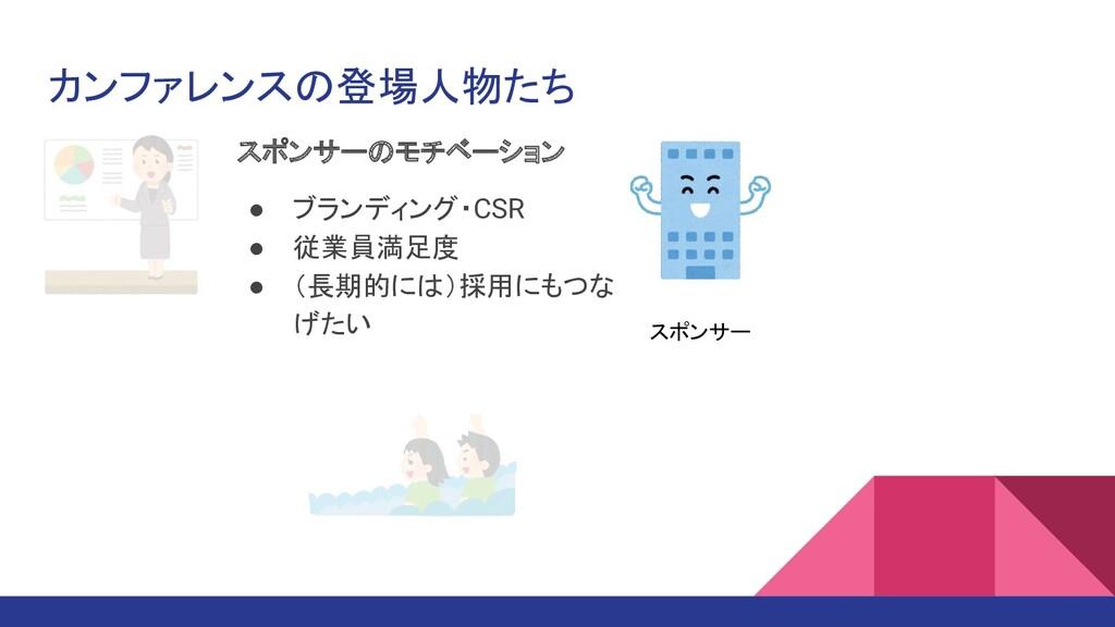 カンファレンスの登場人物たち スポンサーのモチベーション ● ブランディング・CSR ● 従業...