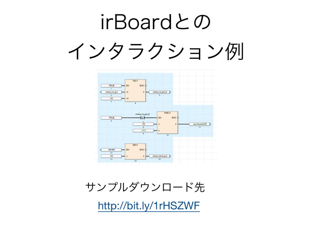 JS#PBSEͱͷ ΠϯλϥΫγϣϯྫ http://bit.ly/1rHSZWF αϯϓϧ...