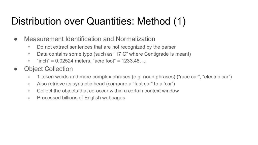 Distribution over Quantities: Method (1) ● Meas...