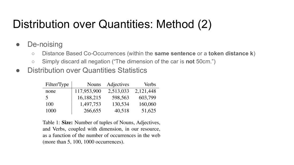 Distribution over Quantities: Method (2) ● De-n...