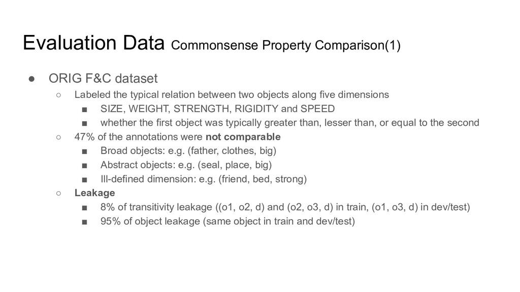 Evaluation Data Commonsense Property Comparison...