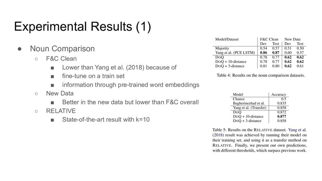 Experimental Results (1) ● Noun Comparison ○ F&...