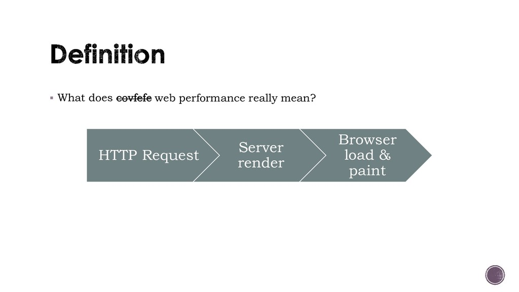 ▪ What does covfefe HTTP Request Server render ...