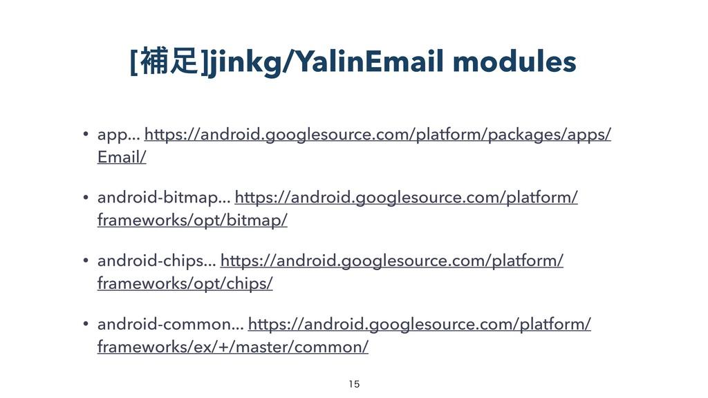 [ิ]jinkg/YalinEmail modules • app... https://a...