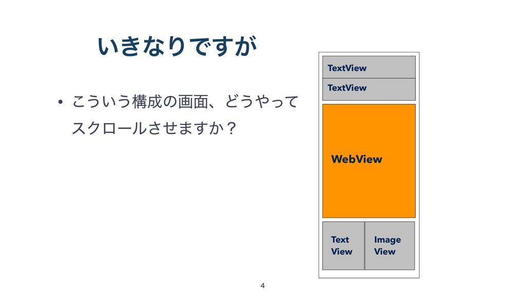 ͍͖ͳΓͰ͕͢ • ͜͏͍͏ߏͷը໘ɺͲ͏ͬͯ εΫϩʔϧͤ͞·͔͢ʁ TextView...